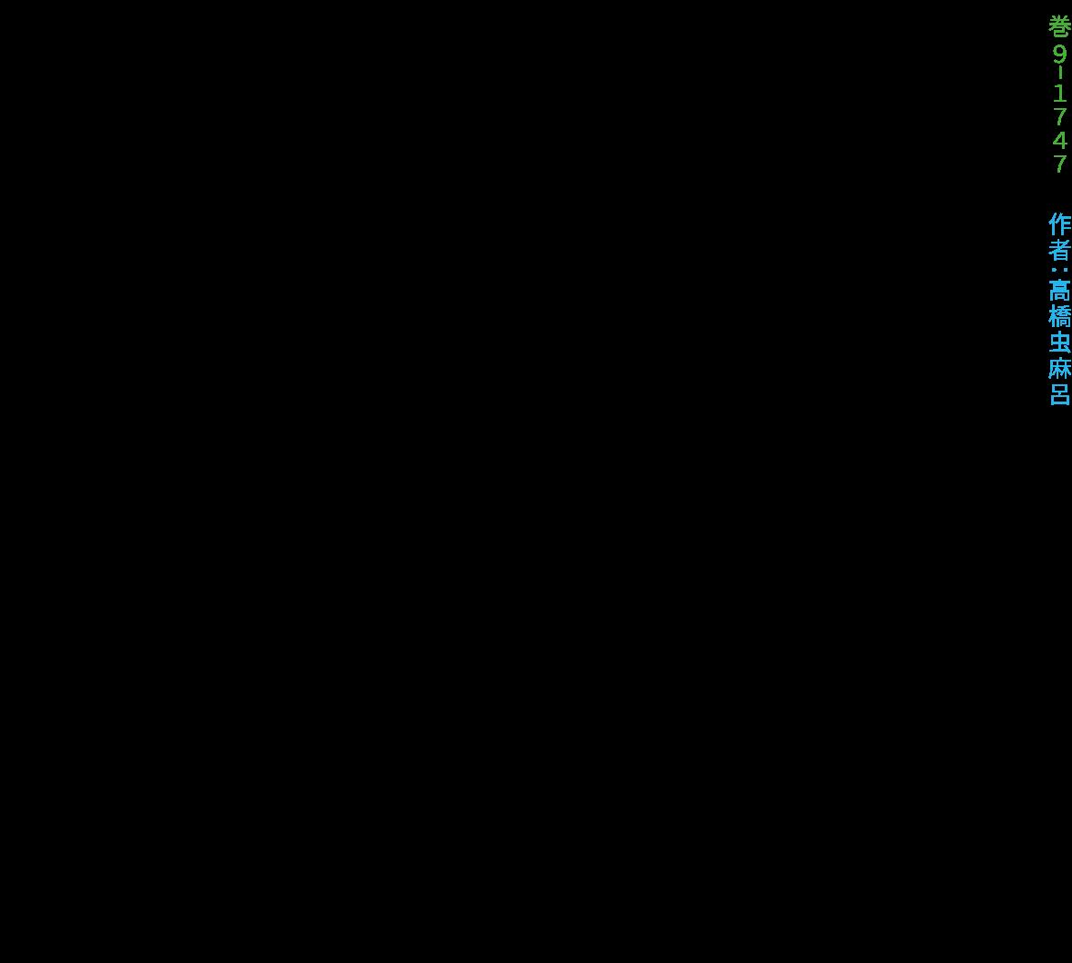 巻9-1747 作者:高橋虫麻呂 白雲の龍田の山の滝の上の小鞍の嶺に咲きををる桜の花は山高み風し止まねば春雨の継ぎてし降れば秀つ枝は散り過ぎにけり下枝に残れる花は須臾は散りな乱れそ草枕旅行を君が還り来るまで